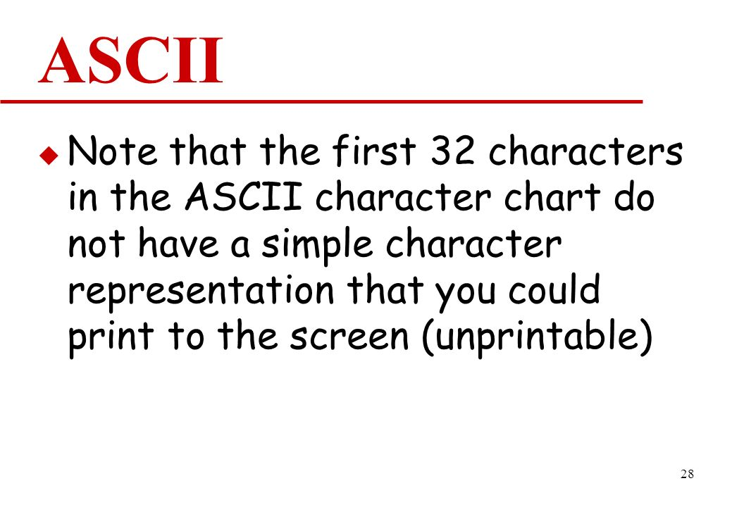 Java Exercises: Print the ascii value of a given character