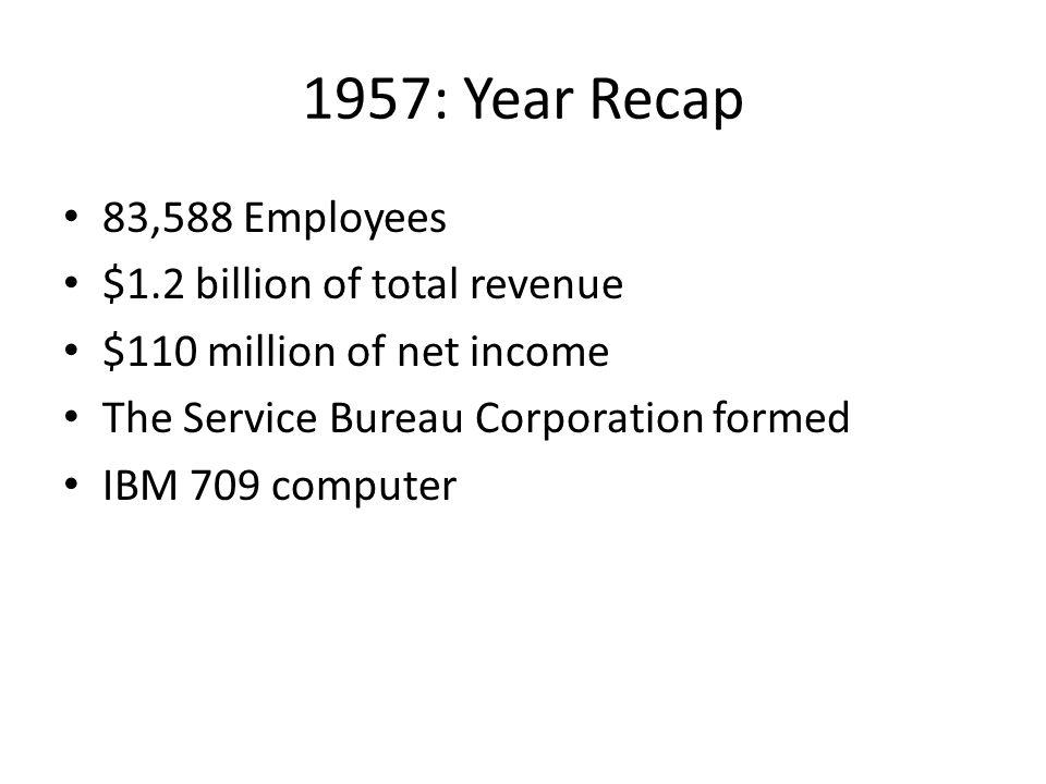 1957: Year Recap 83,588 Employees $1.2 billion of total revenue