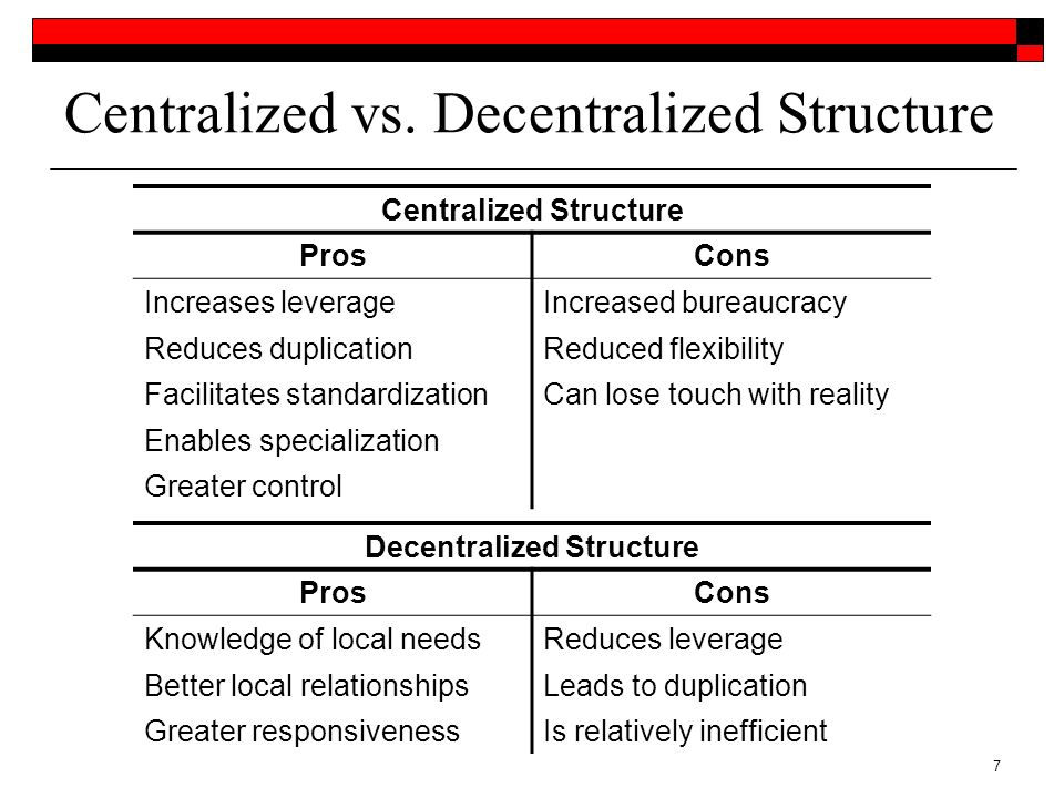 CENTRALIZED VS. DECENTRALIZED PURCHASING: CURRENT TRENDS IN GOVERNMENTAL PROCUREMENT PRACTICES
