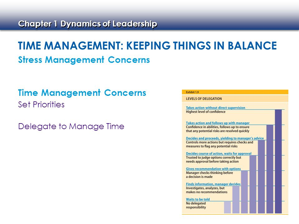 Time Management: Keeping Things in Balance