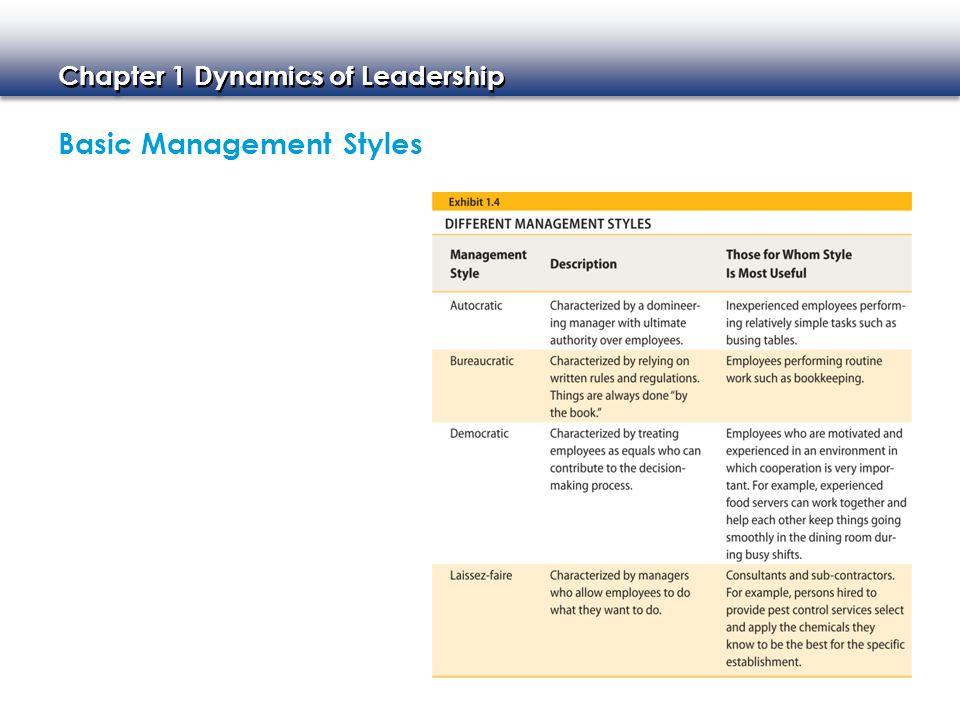 Basic Management Styles