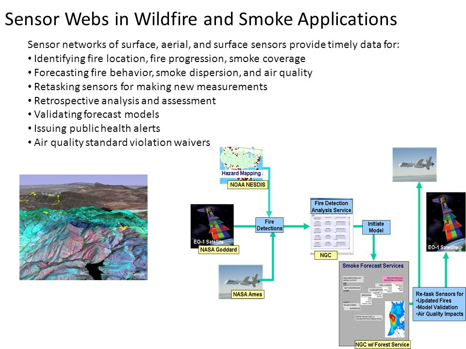 Sensor Webs in Wildfire and Smoke Applications