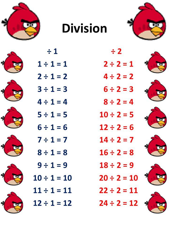 Division÷ 1 1 ÷ 1 = 1 2 ÷ 1 = 2 3 ÷ 1 = 3 4 ÷ 1 = 4 5 ÷ 1 = 5 6 ÷ 1 = 6 7 ÷ 1 = 7 8 ÷ 1 = 8 9 ÷ 1 = 9 10 ÷ 1 = 10 11 ÷ 1 = 11 12 ÷ 1 = 12