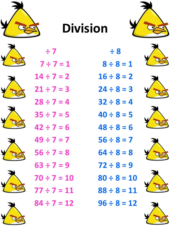 Division÷ 7 7 ÷ 7 = 1 14 ÷ 7 = 2 21 ÷ 7 = 3 28 ÷ 7 = 4 35 ÷ 7 = 5 42 ÷ 7 = 6 49 ÷ 7 = 7 56 ÷ 7 = 8 63 ÷ 7 = 9 70 ÷ 7 = 10 77 ÷ 7 = 11 84 ÷ 7 = 12
