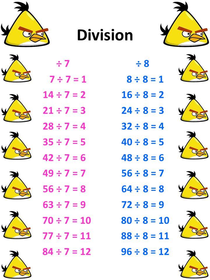 Division ÷ 7 7 ÷ 7 = 1 14 ÷ 7 = 2 21 ÷ 7 = 3 28 ÷ 7 = 4 35 ÷ 7 = 5 42 ÷ 7 = 6 49 ÷ 7 = 7 56 ÷ 7 = 8 63 ÷ 7 = 9 70 ÷ 7 = 10 77 ÷ 7 = 11 84 ÷ 7 = 12