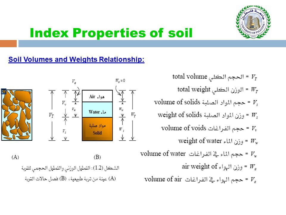 Soil and earth works introduction to construction industry for Uses of soil in english