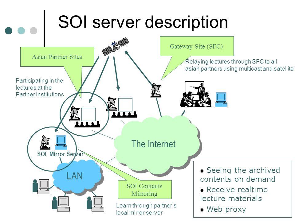 SOI server description