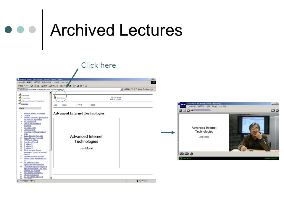 Archived Lectures Click here