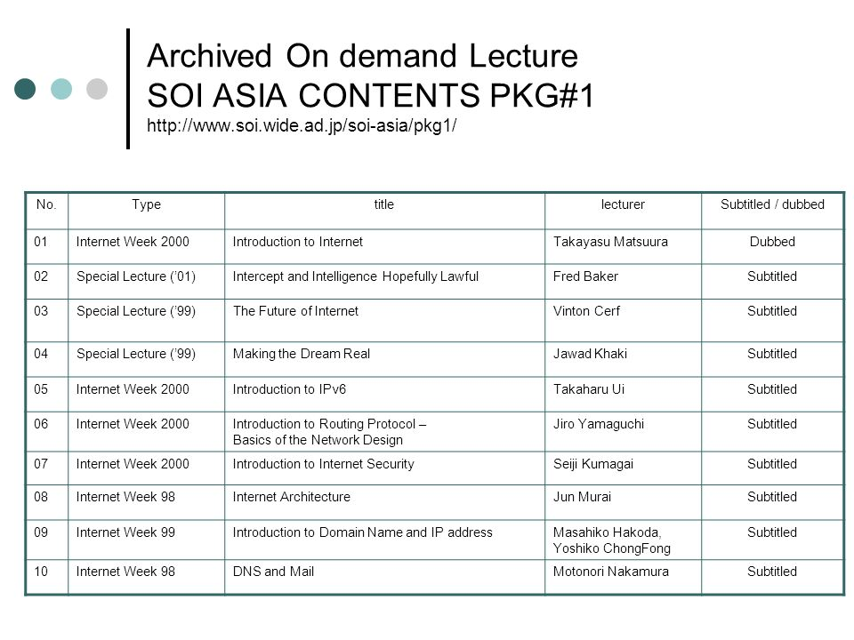 Archived On demand Lecture SOI ASIA CONTENTS PKG#1 http://www. soi