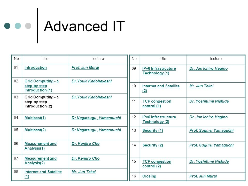 Advanced IT No. title lecture 01 Introduction Prof. Jun Murai 02