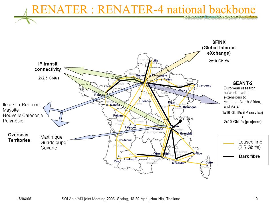 RENATER : RENATER-4 national backbone
