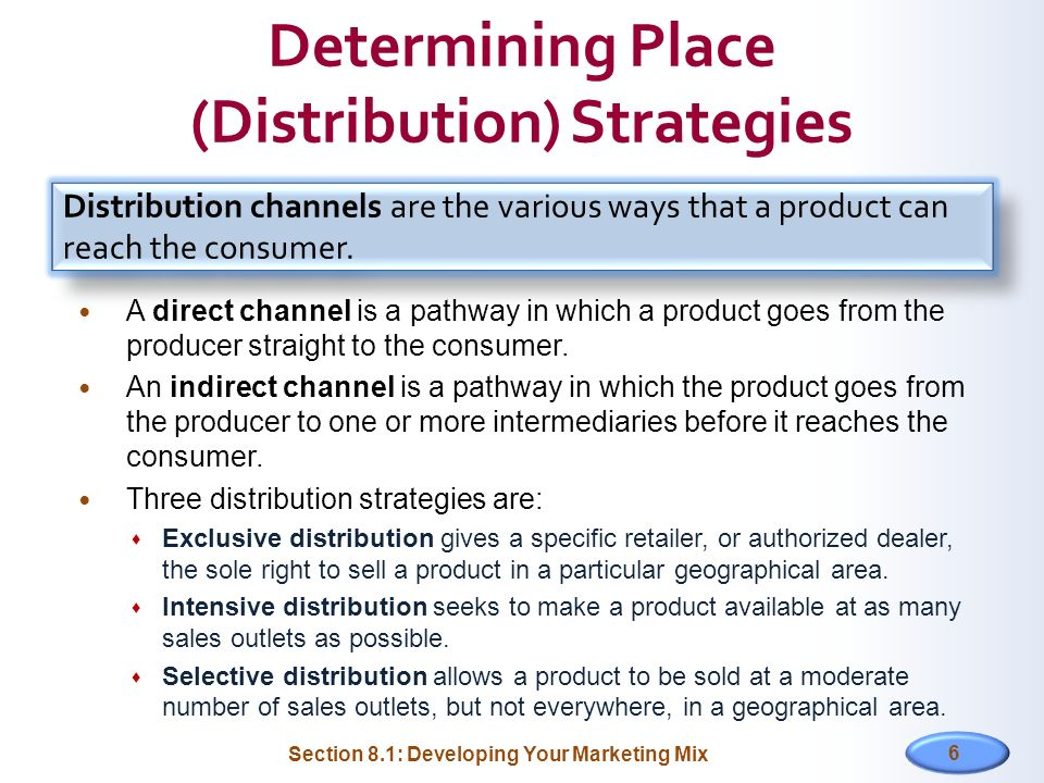 Determining Place (Distribution) Strategies