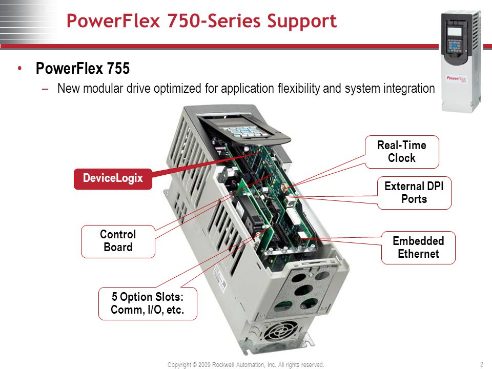 powerflex 755 devicelogix