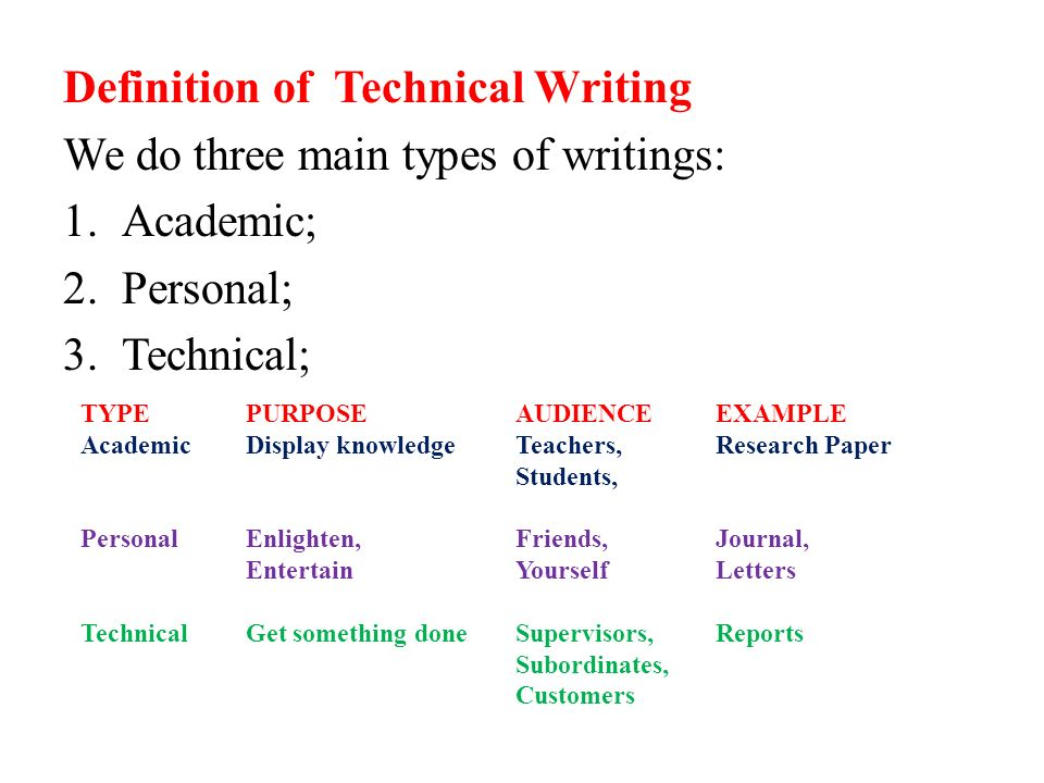 technical essay definition