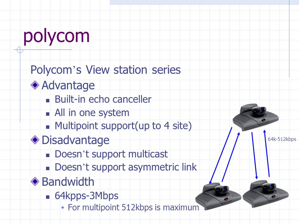 polycom Polycom's View station series Advantage Disadvantage Bandwidth