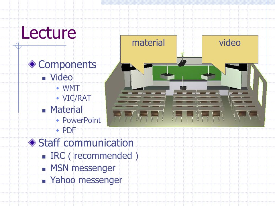 Lecture Components Staff communication material video Video Material