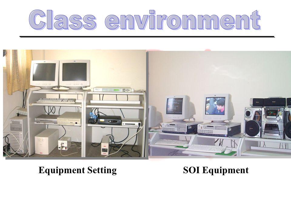 Class environment Equipment Setting SOI Equipment