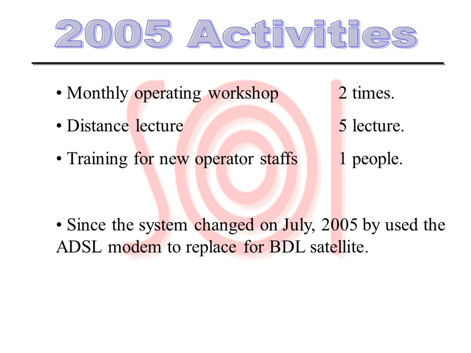 2005 Activities Monthly operating workshop 2 times.
