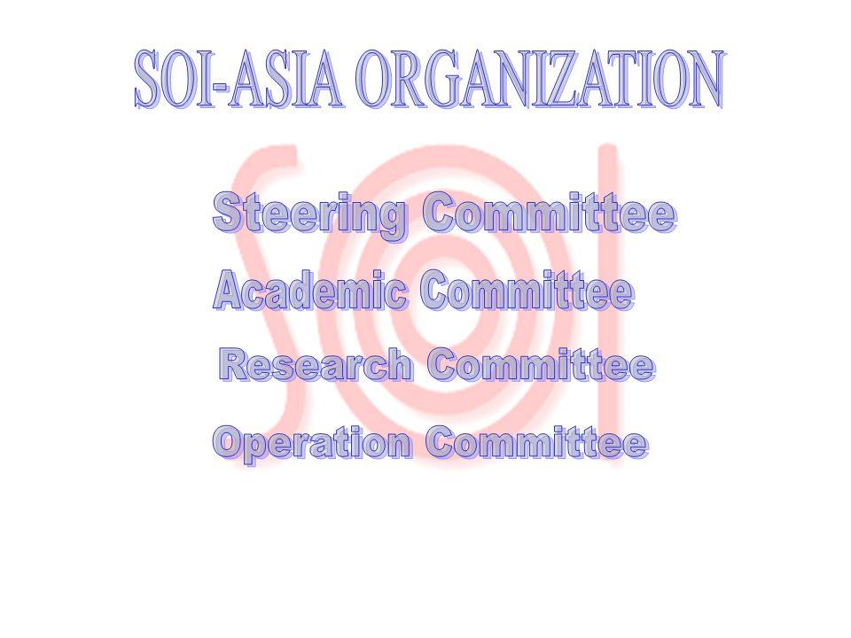 SOI-ASIA ORGANIZATION