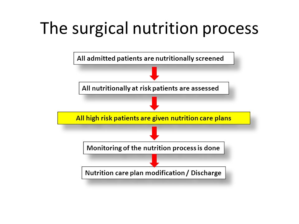 the implementation of nutrition care process What is the nutrition care process  while there may be a significant time commitment in the initial implementation stages, use of the ncp can eventually save time .