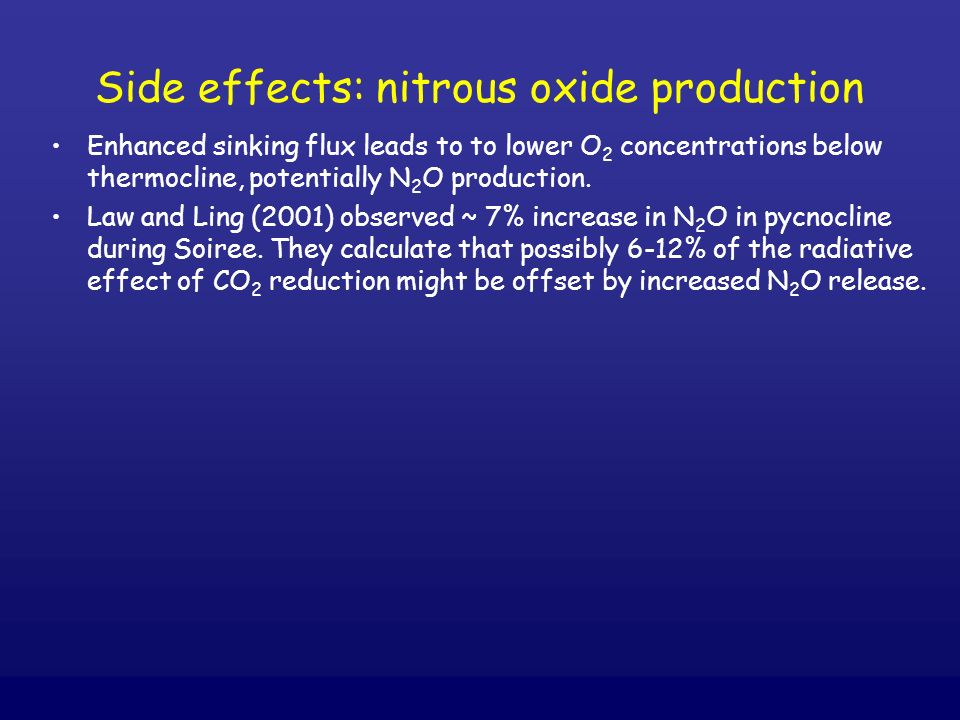 Side effects: nitrous oxide production