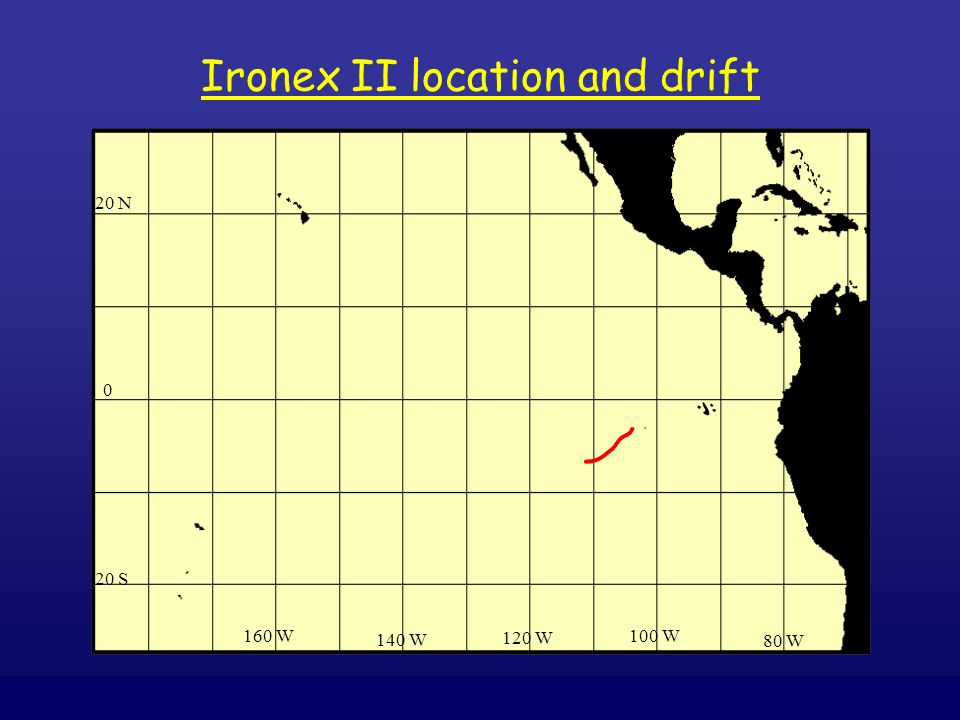 Ironex II location and drift