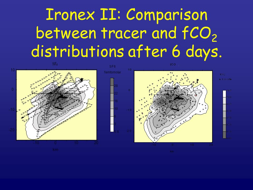 Ironex II: Comparison between tracer and fCO2 distributions after 6 days.