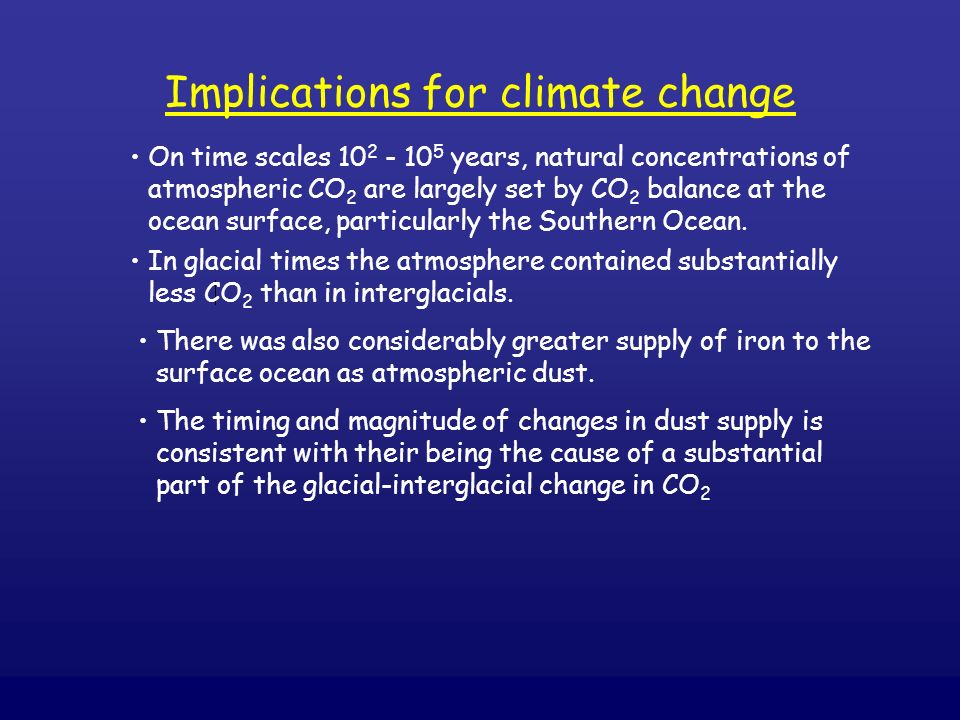 Implications for climate change
