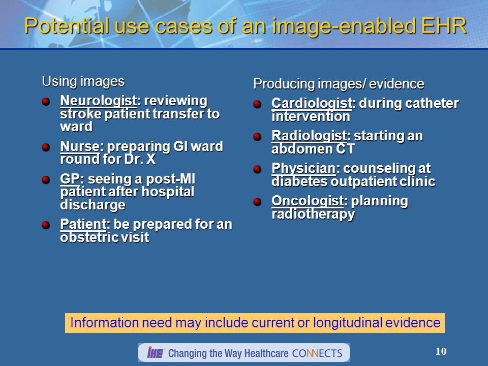 Potential use cases of an image-enabled EHR