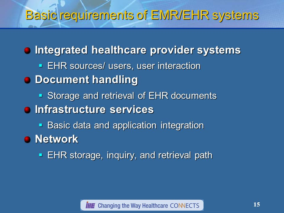 Basic requirements of EMR/EHR systems