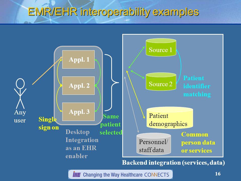 EMR/EHR interoperability examples