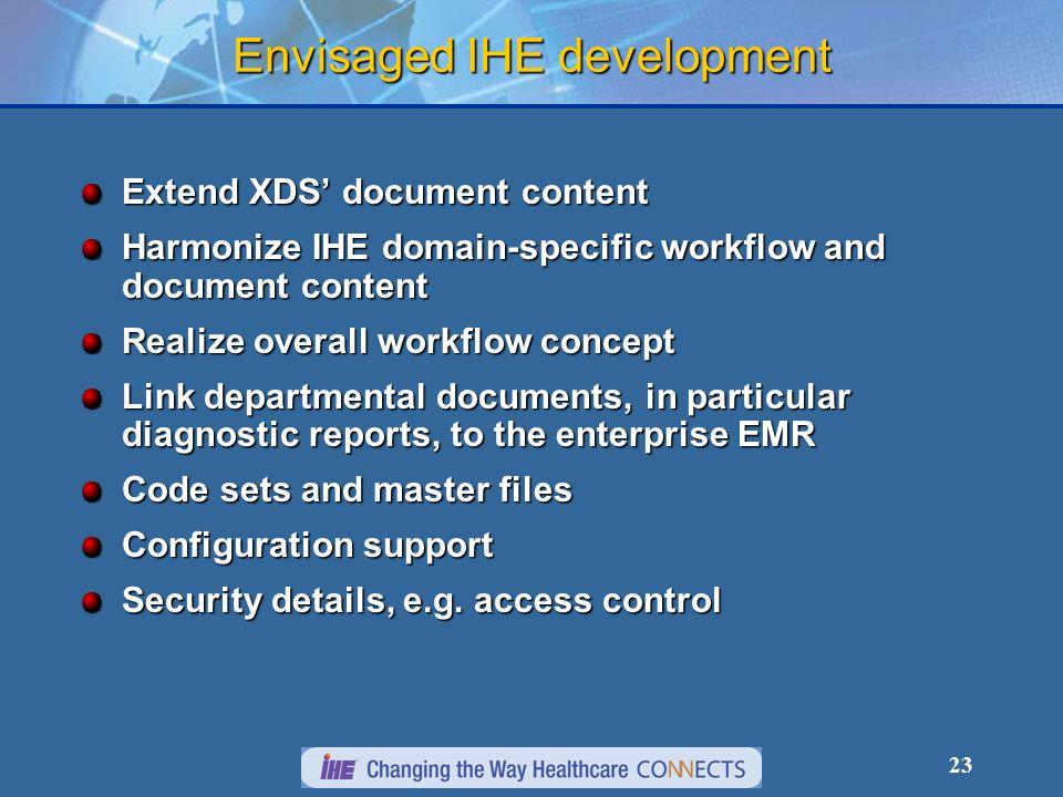 Envisaged IHE development
