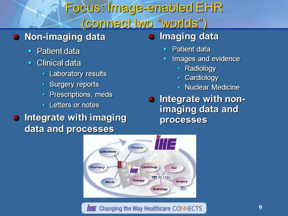 Focus: Image-enabled EHR (connect two worlds )