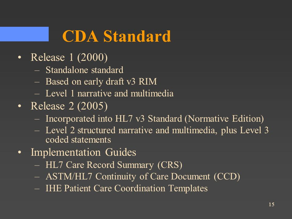 CDA Standard Release 1 (2000) Release 2 (2005) Implementation Guides