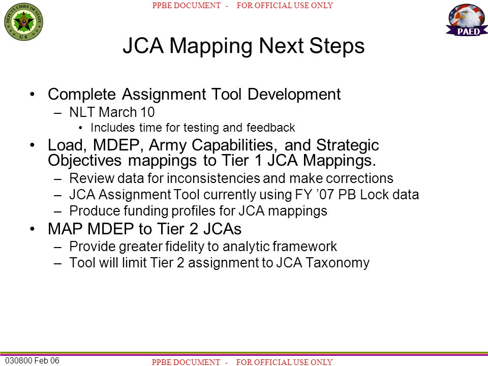 assignement 3jca Jca-iot and sc&c participants are invited to review it and provide updated information to the editor of this document, mr jun seob lee ([email protected] .