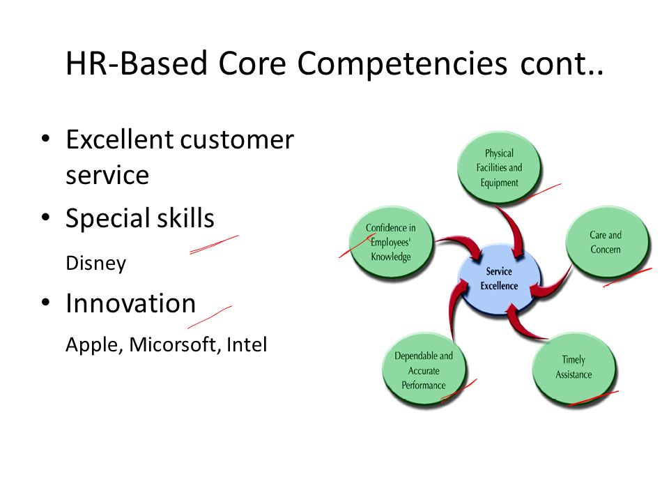 intel core competency This intel exec went into a lot of 3 things intel corp's data center chief wants you to though general-purpose processors are intel's core competency.