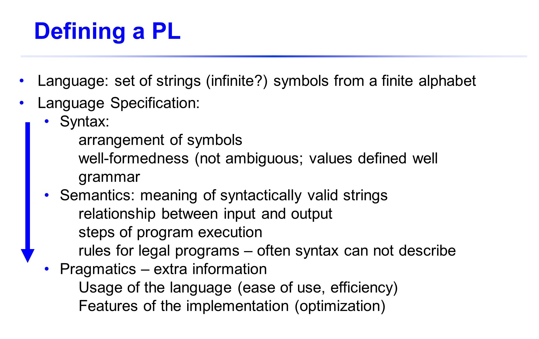 Csc 7101 programming language structures spring ppt video online defining a pl language set of strings infinite symbols from a finite alphabet biocorpaavc