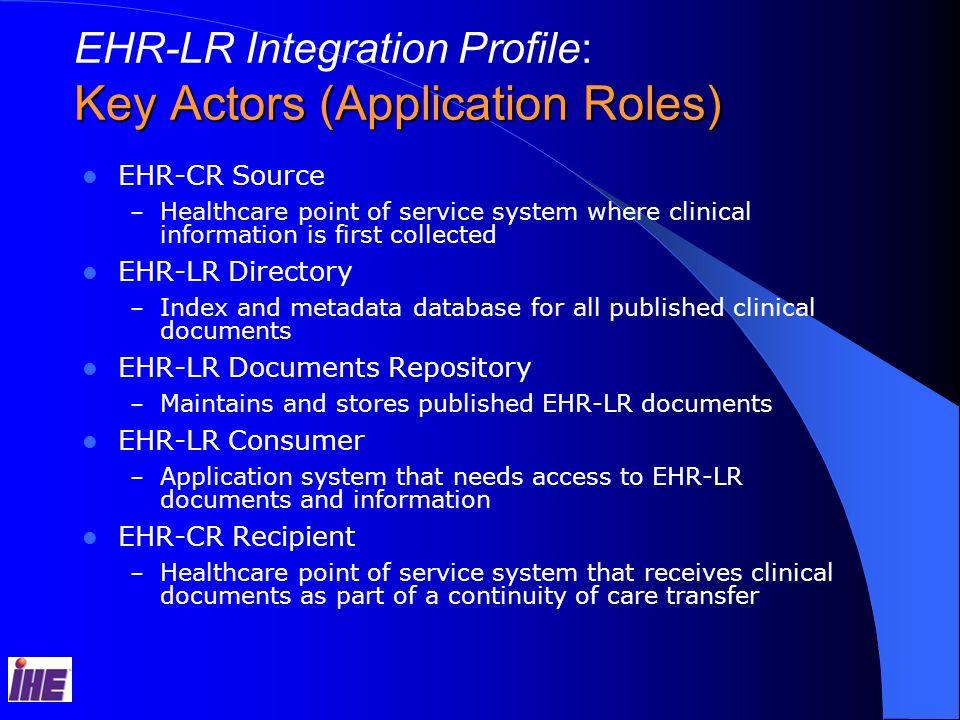 EHR-LR Integration Profile: Key Actors (Application Roles)