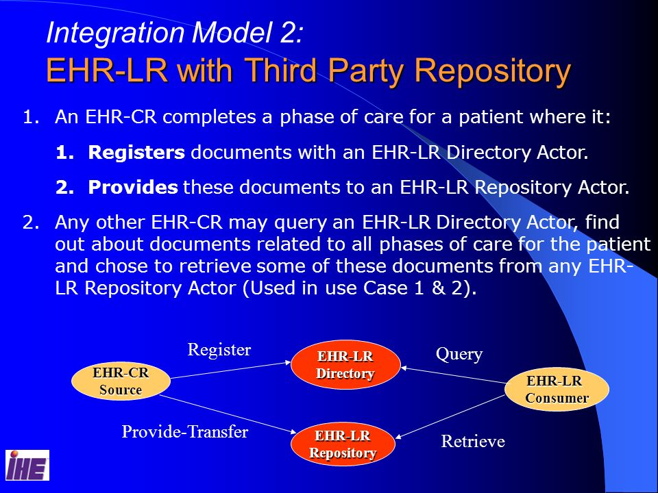 EHR-LR with Third Party Repository