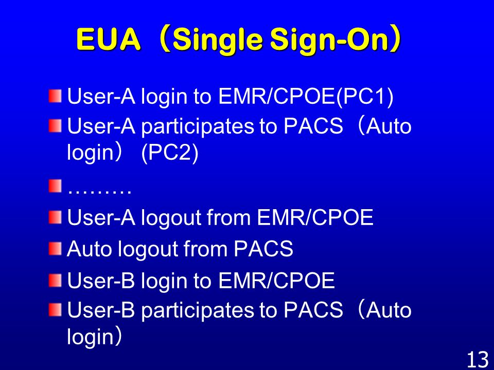 EUA(Single Sign-On) User-A login to EMR/CPOE(PC1)