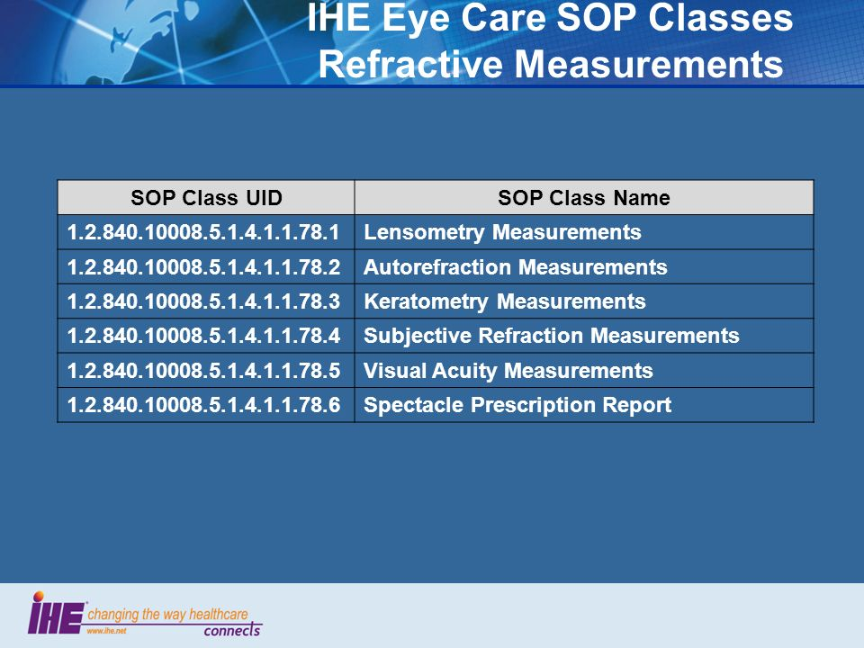 IHE Eye Care SOP Classes Refractive Measurements