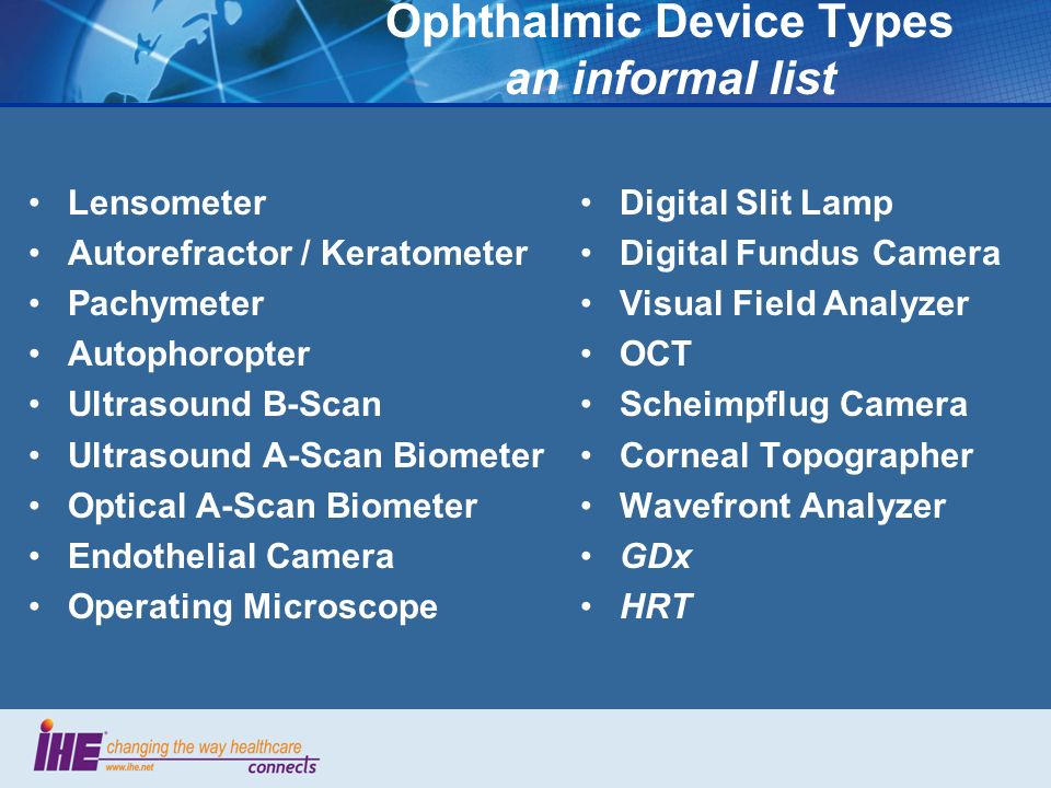 Ophthalmic Device Types an informal list