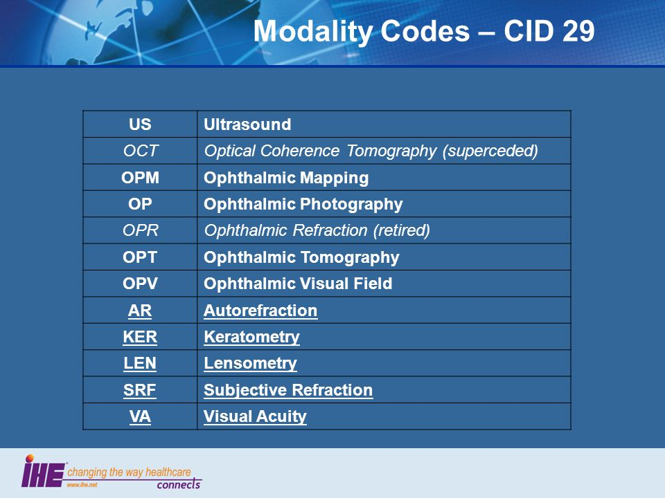 Modality Codes – CID 29 US Ultrasound OCT