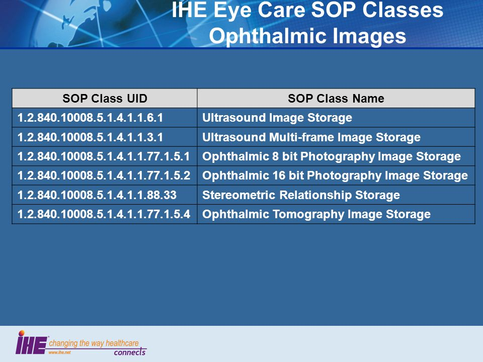 IHE Eye Care SOP Classes Ophthalmic Images