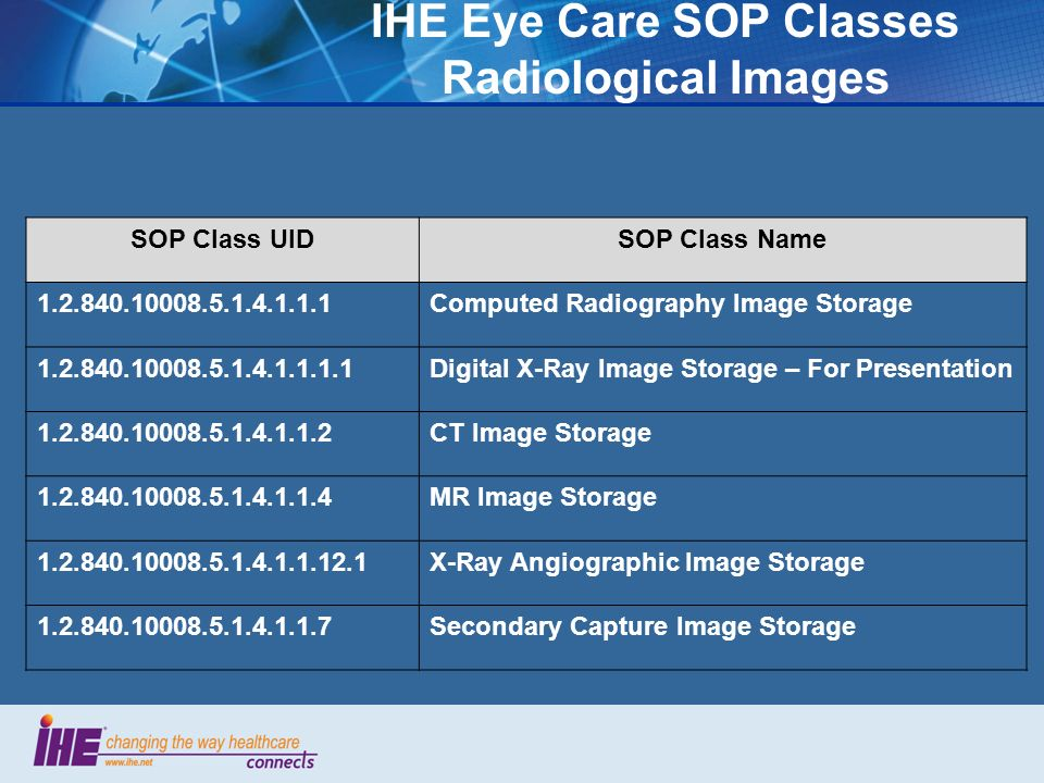 IHE Eye Care SOP Classes Radiological Images