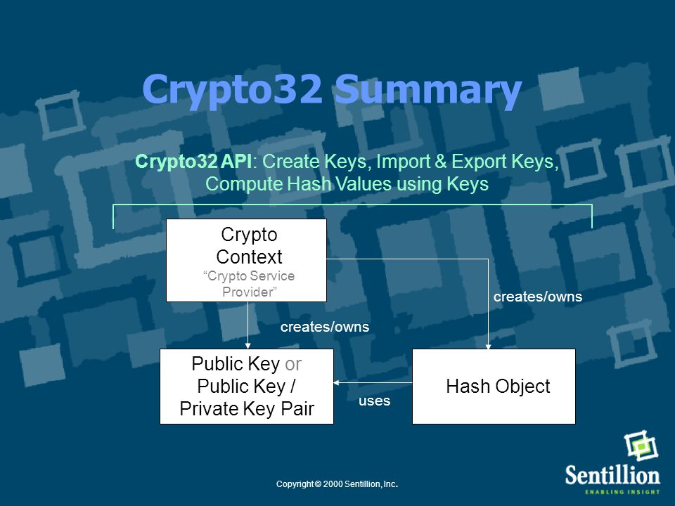 Crypto32 Summary Crypto32 API: Create Keys, Import & Export Keys, Compute Hash Values using Keys. Crypto Context Crypto Service Provider