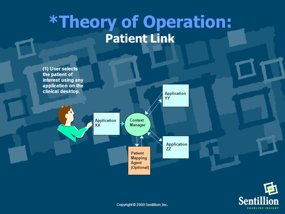 *Theory of Operation: Patient Link