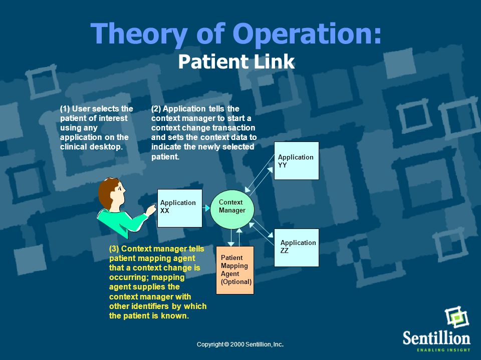 Theory of Operation: Patient Link