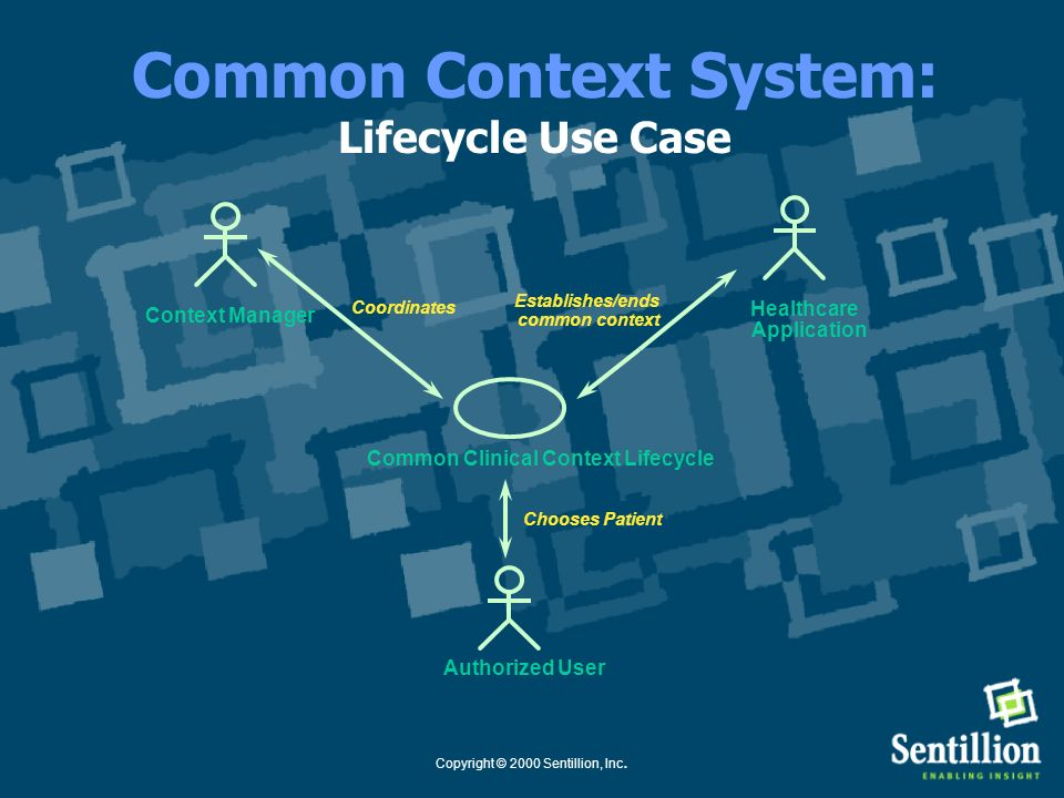 Common Context System: Lifecycle Use Case