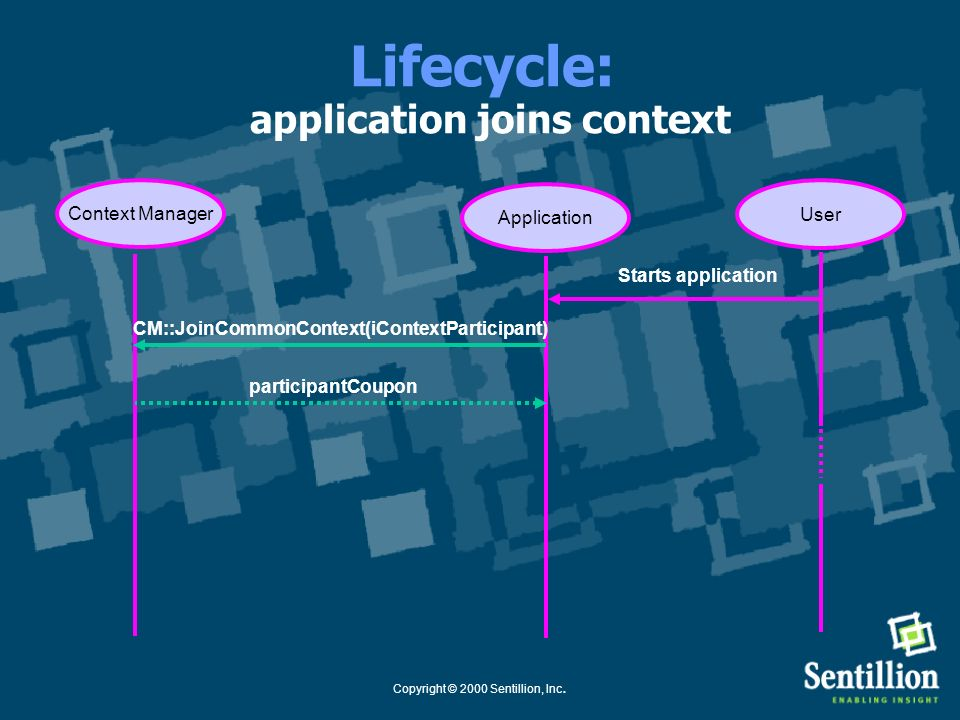 Lifecycle: application joins context